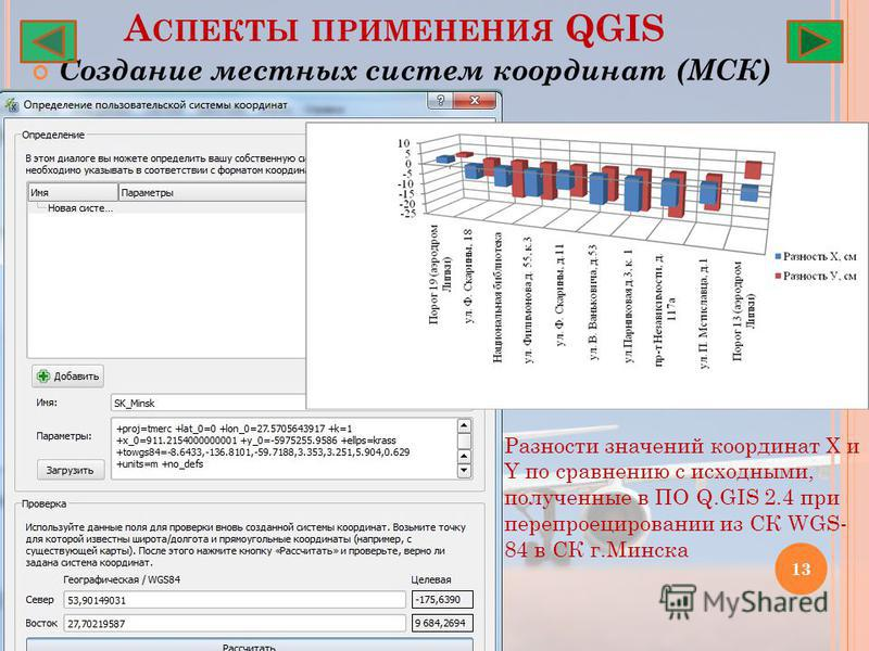 А СПЕКТЫ ПРИМЕНЕНИЯ QGIS Создание местных систем координат (МСК) Разности значений координат X и Y по сравнению с исходными, полученные в ПО Q.GIS 2.4 при пере проецировании из СК WGS- 84 в СК г.Минска 13