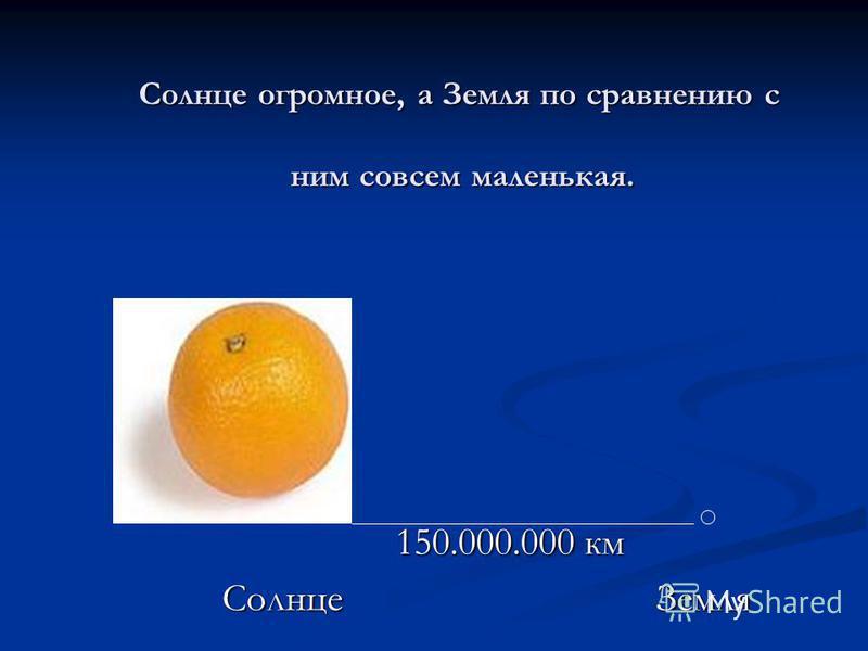 Солнце огромное, а Земля по сравнению с ним совсем маленькая. 150.000.000 км Солнце Земля