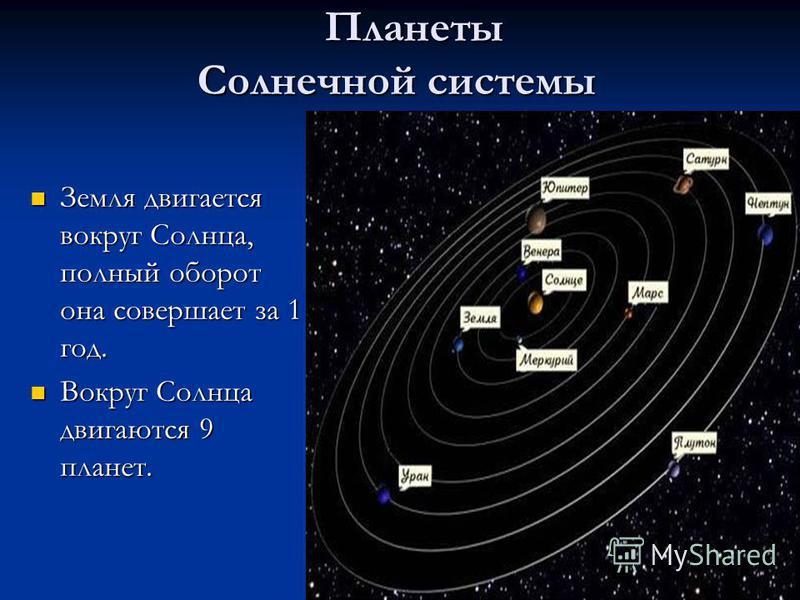 Планеты Солнечной системы Планеты Солнечной системы Земля двигается вокруг Солнца, полный оборот она совершает за 1 год. Земля двигается вокруг Солнца, полный оборот она совершает за 1 год. Вокруг Солнца двигаются 9 планет. Вокруг Солнца двигаются 9