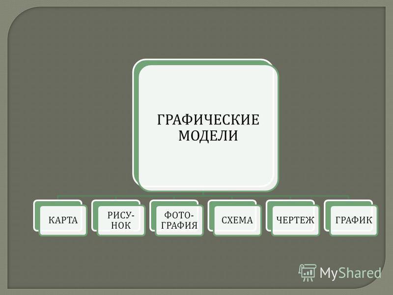ГРАФИЧЕСКИЕ МОДЕЛИ КАРТА РИСУ - НОК ФОТО - ГРАФИЯ СХЕМАЧЕРТЕЖГРАФИК