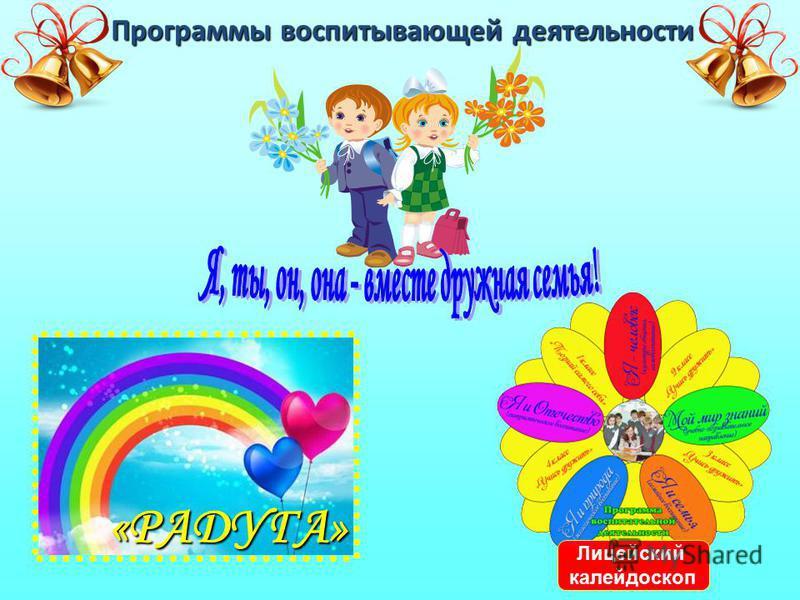 Программы воспитывающей деятельности «РАДУГА» Лицейский калейдоскоп