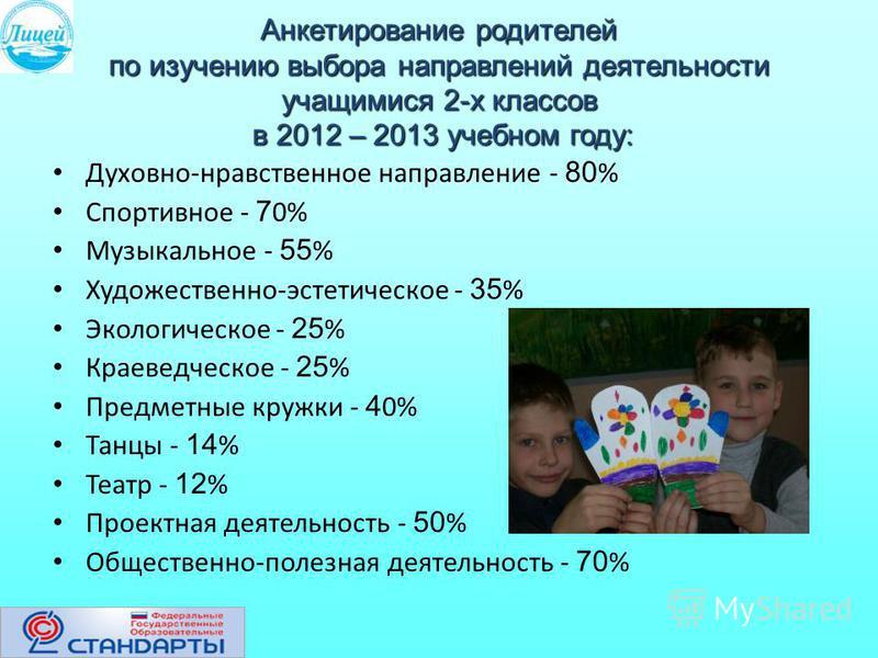 Анкетирование родителей по изучению выбора направлений деятельности учащимися 2-х классов в 2012 – 2013 учебном году: Духовно-нравственное направление - 80 % Спортивное - 7 0% Музыкальное - 55 % Художественно-эстетическое - 35 % Экологическое - 25 %
