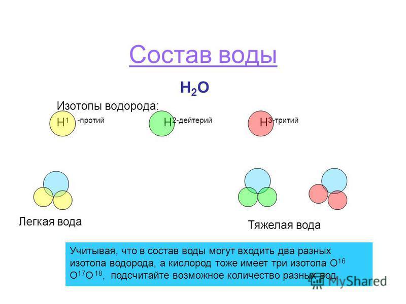 Автор-составитель: учитель химии Эммаусской СОШ Конопольская Людмила Сергеевна