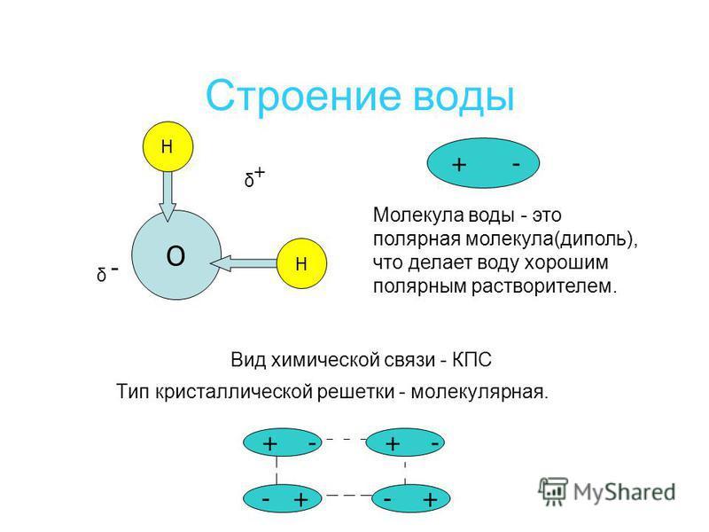Состав воды H 2 O Изотопы водорода: H 1 -протий H 2-дейтерий H 3-тритий Легкая вода Тяжелая вода Учитывая, что в состав воды могут входить два разных изотопа водорода, а кислород тоже имеет три изотопа О 16 О 17 О 18, подсчитайте возможное количество
