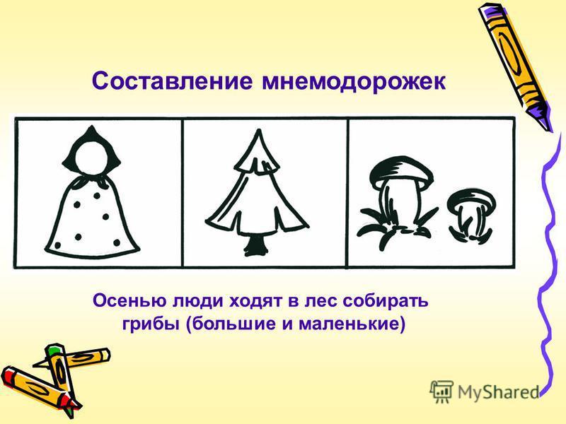 Составление мнемодорожек Осенью люди ходят в лес собирать грибы (большие и маленькие)