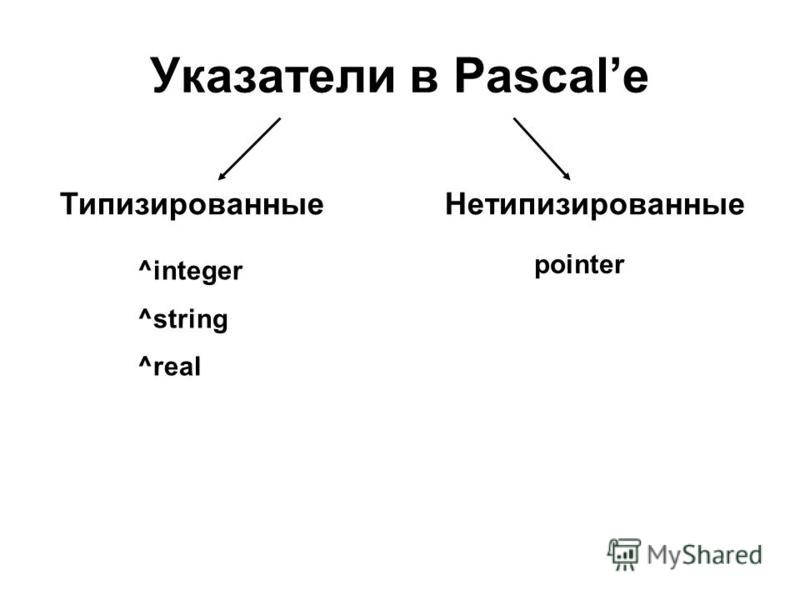 Указатели в Pascalе Типизированные Нетипизированные ^integer ^string ^real pointer