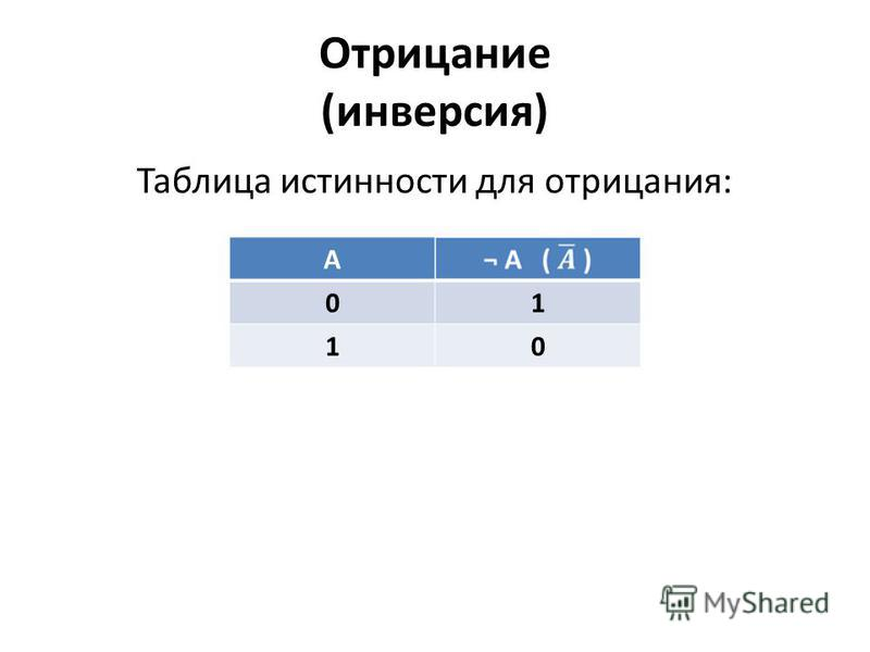 Отрицание (инверсия) Таблица истинности для отрицания: A 01 10