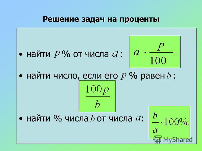 Решение задач на проценты найти % от числа : найти число, если его % равен : найти % числа от числа :