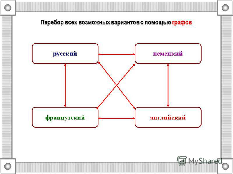 Перебор всех возможных вариантов с помощью графов русский французский английский немецкий