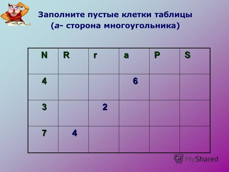 N R r a P S 4 6 66 6 3 2 7 4 44 4 Заполните пустые клетки таблицы (a- сторона многоугольника)