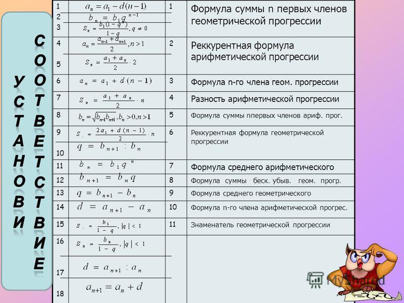 123123 1 Формула суммы n первых членов геометрической прокрессии 4545 2 Рекрекуррентная формула тарифметической прокрессии 63 Формула n-го члена геом. прокрессии 74 Разность тарифметической прокрессии 85 Формула суммы nпервых членов тариф. прок. 9 10