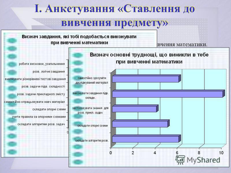 І. Анкетування «Ставлення до вивчення предмету» Опитувальник. 1. Визнач завдання, які тобі подобається виконувати під час вивчення математики. 2. Вкажи причину, чому тобі подобається виконувати завдання, зазначені в пункті 1. 3. Визнач основні трудно