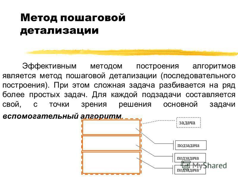 Метод пошаговой детализации Эффективным методом построения алгоритмов является метод пошаговой детализации (последовательного построения). При этом сложная задача разбивается на ряд более простых задач. Для каждой подзадачи составляется свой, с точки