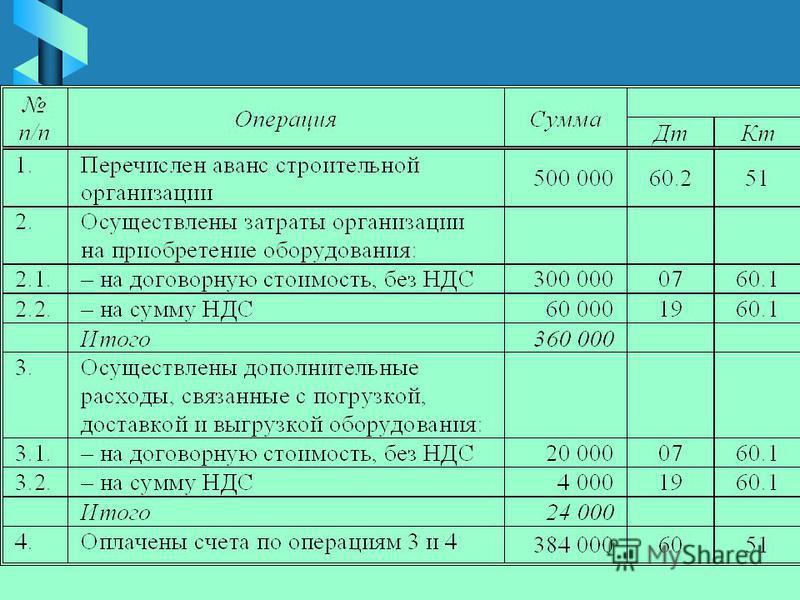 (С) Волков Д.Л., 2003.