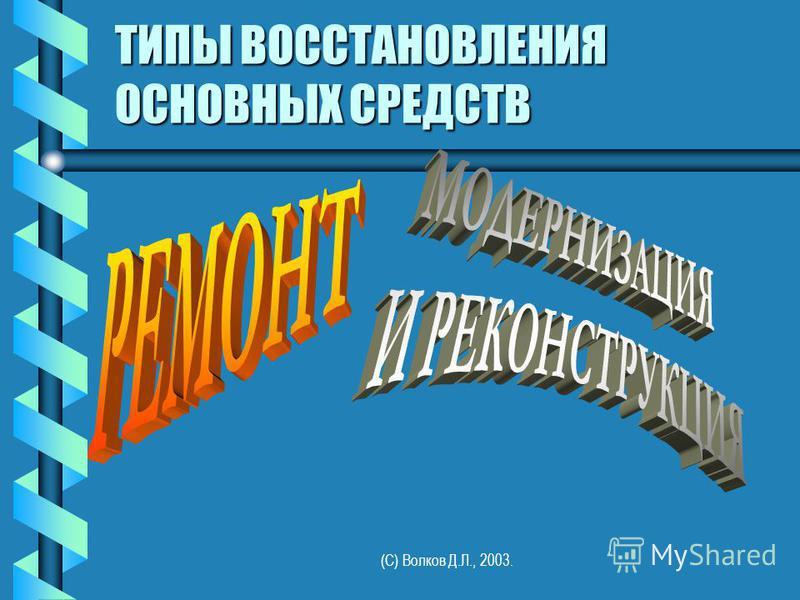 (С) Волков Д.Л., 2003. ТИПЫ ВОССТАНОВЛЕНИЯ ОСНОВНЫХ СРЕДСТВ