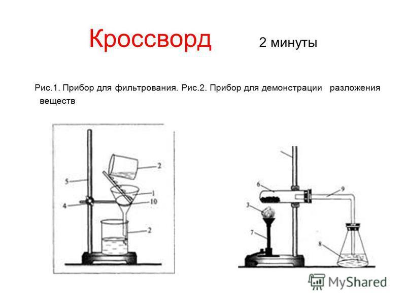 Кроссворд 2 минуты Рис.1. Прибор для фильтрования. Рис.2. Прибор для демонстрации разложения веществ