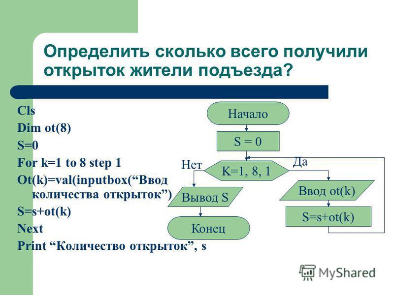 Определить сколько всего получили открыток жители подъезда? Cls Dim ot(8) S=0 For k=1 to 8 step 1 Ot(k)=val(inputbox(Ввод количества открыток) S=s+ot(k) Next Print Количество открыток, s Начало S = 0 K=1, 8, 1 Ввод ot(k) S=s+ot(k) Вывод S Конец Да Не