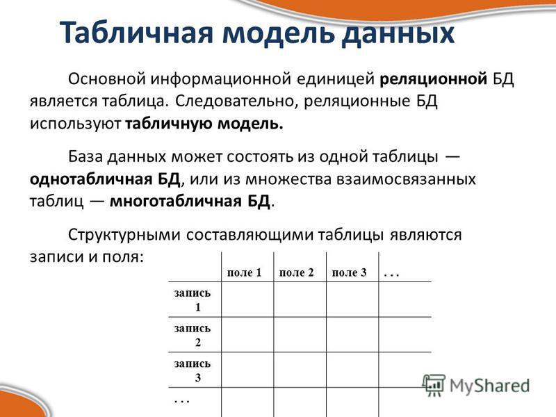 Основной информационной единицей реляционной БД является таблица. Следовательно, реляционные БД используют табличную модель. База данных может состоять из одной таблицы однотабличная БД, или из множества взаимосвязанных таблиц многотабличная БД. Стру