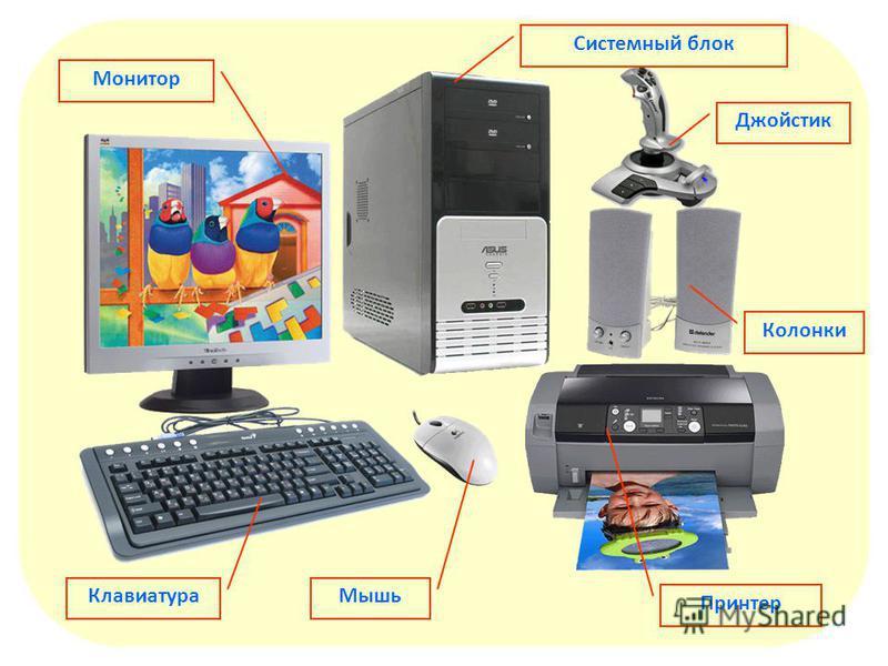 Монитор Клавиатура Системный блок Принтер Колонки Мышь Джойстик