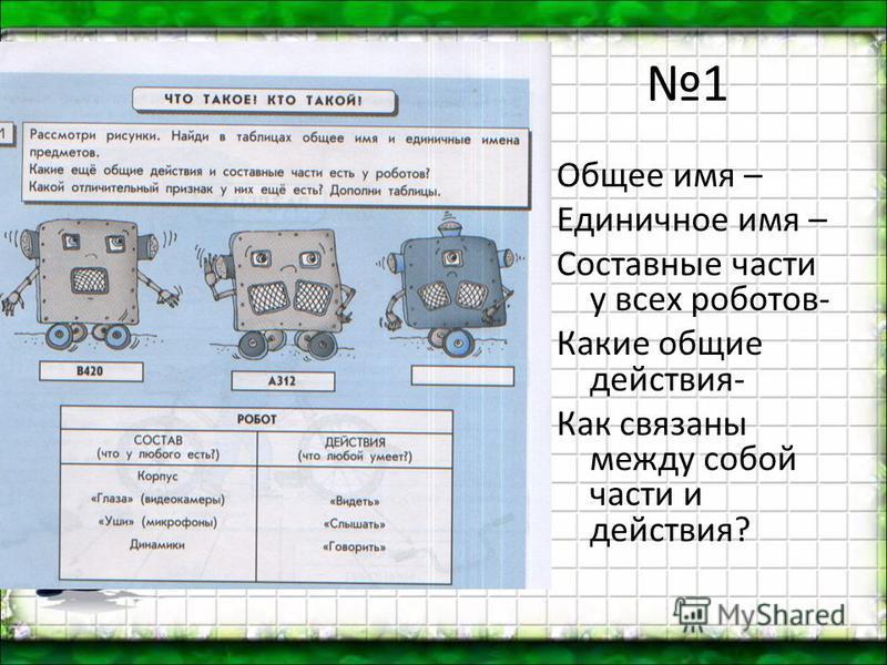 1 Общее имя – Единичное имя – Составные части у всех роботов- Какие общие действия- Как связаны между собой части и действия?