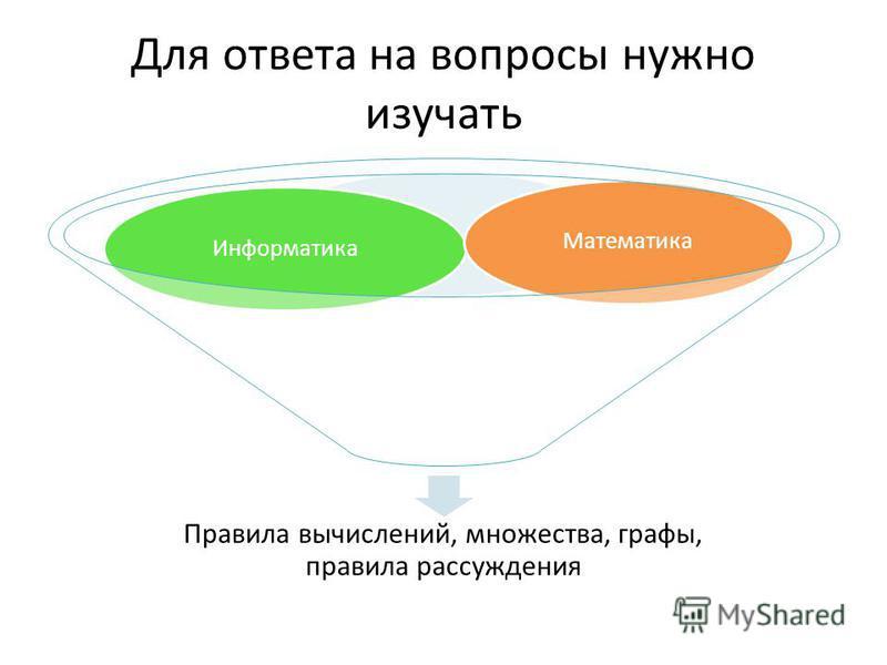 Для ответа на вопросы нужно изучать Правила вычислений, множества, графы, правила рассуждения Информатика Математика
