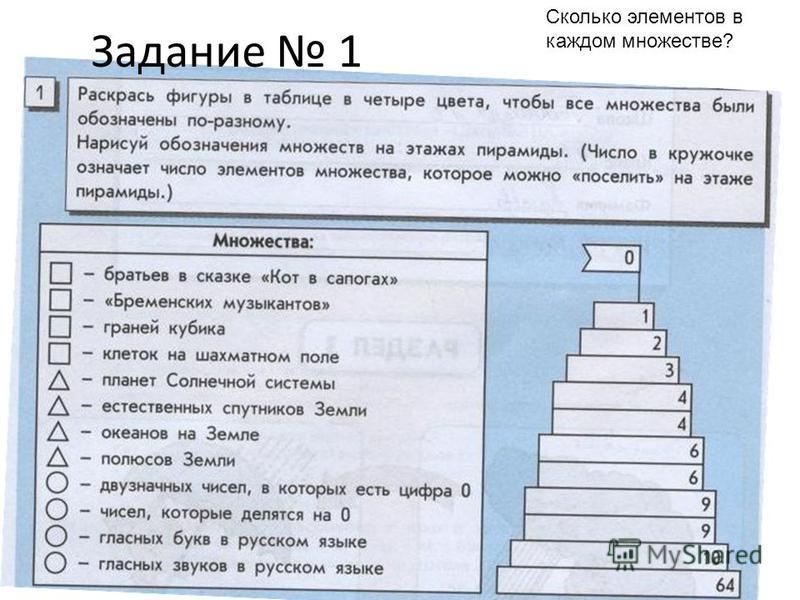 Задание 1 Сколько элементов в каждом множестве?