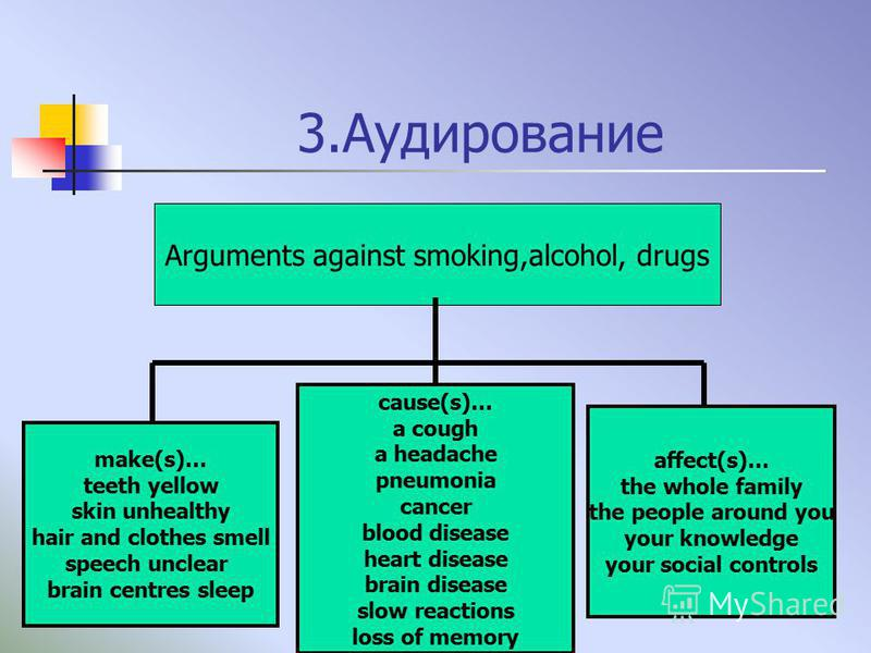 3. Аудирование Arguments against smoking,alcohol, drugs make(s)… teeth yellow skin unhealthy hair and clothes smell speech unclear brain centres sleep cause(s)… a cough a headache pneumonia cancer blood disease heart disease brain disease slow reacti