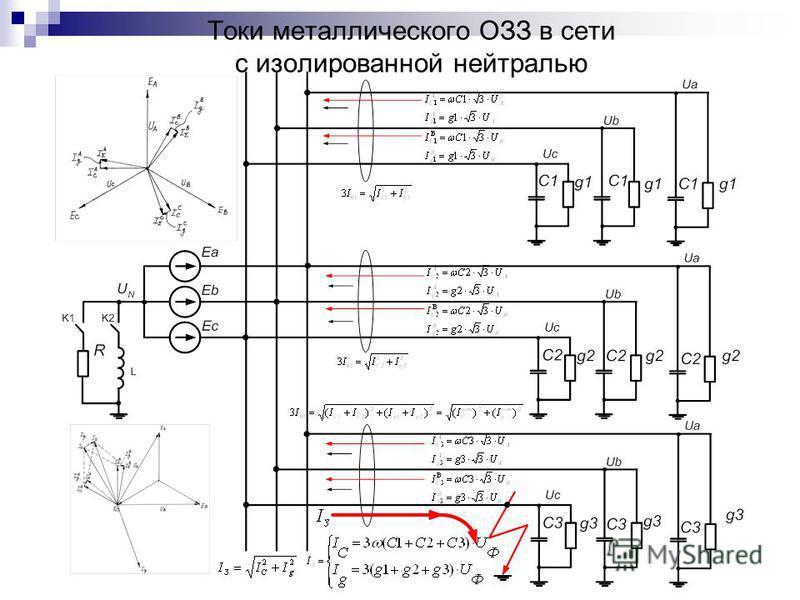 Токи металлического ОЗЗ в сети с изолированной нейтралью