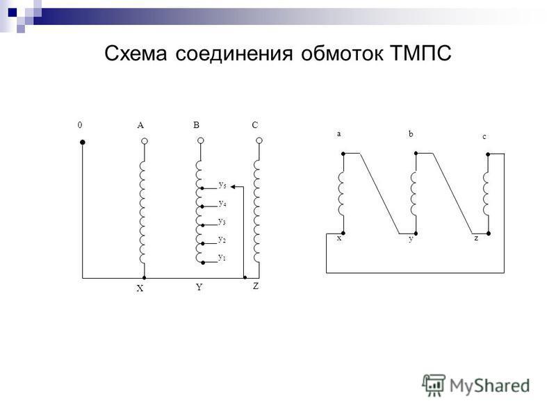 Схема соединения обмоток ТМПС у 4 у 4 у 3 у 3 у 2 у 2 у 1 у 1 Х Y Z 0 A B C у 5 у 5 a b c x y z