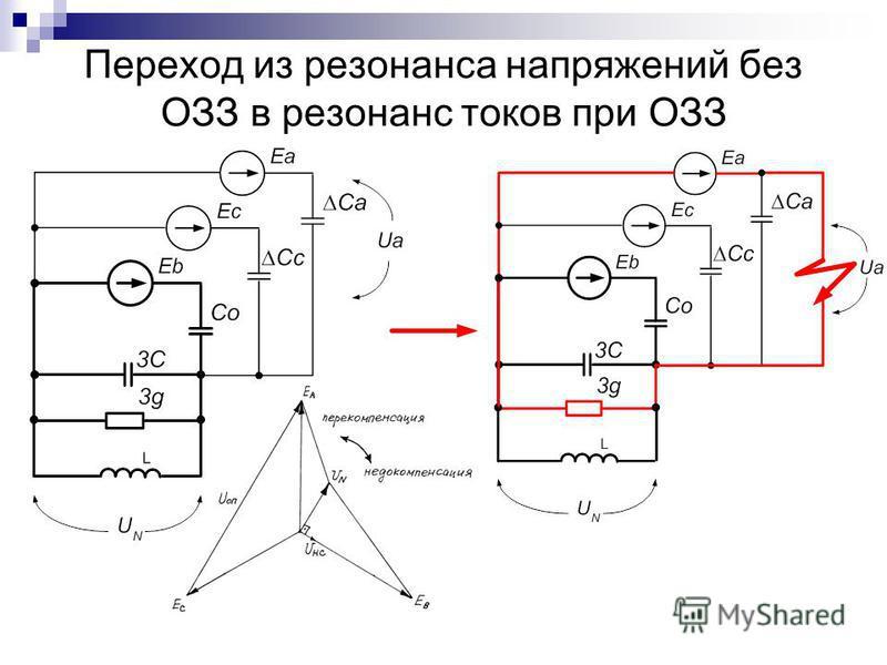 Переход из резонанса напряжений без ОЗЗ в резонанс токов при ОЗЗ