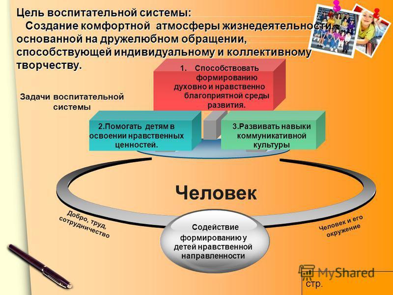 www.themegallery.com Цель воспитательной системы: Создание комфортной атмосферы жизнедеятельности, основанной на дружелюбном обращении, способствующей индивидуальному и коллективному творчеству. Человек 2. Помогать детям в освоении нравственных ценно