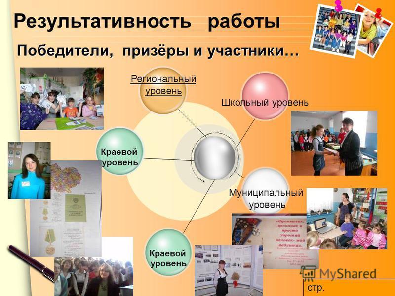 www.themegallery.com Победители, призёры и участники… Региональный уровень Краевой уровень Муниципальный уровень Школьный уровень Результативность работы стр. Краевой уровень