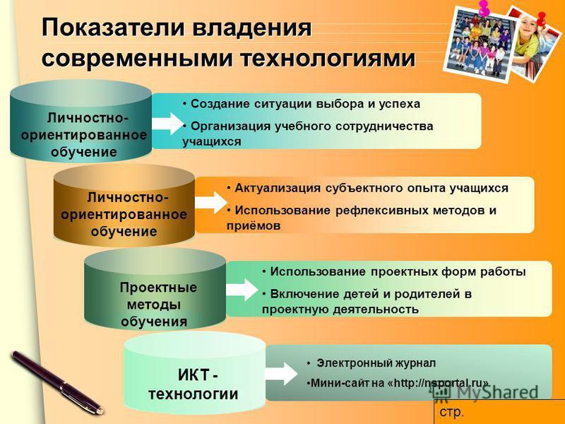 www.themegallery.com Content Title Электронный журнал Мини-сайт на «http://nsportal.ru» Создание ситуации выбора и успеха Организация учебного сотрудничества учащихся Актуализация субъектного опыта учащихся Использование рефлексивных методов и приёмо