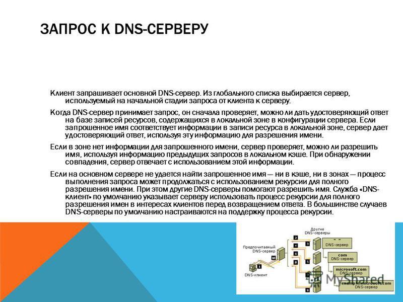 ЗАПРОС К DNS-СЕРВЕРУ Клиент запрашивает основной DNS-сервер. Из глобального списка выбирается сервер, используемый на начальной стадии запроса от клиента к серверу. Когда DNS-сервер принимает запрос, он сначала проверяет, можно ли дать удостоверяющий