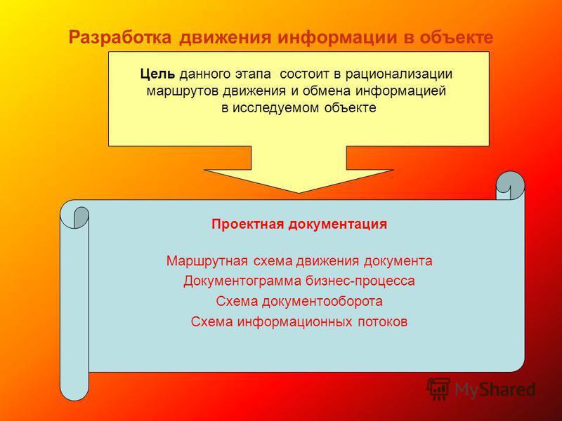 Разработка движения информации в объекте Проектная документация Маршрутная схема движения документа Документограмма бизнес-процесса Схема документооборота Схема информационных потоков Цель данного этапа состоит в рационализации маршрутов движения и о