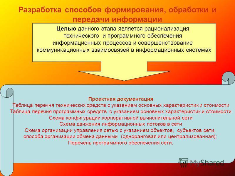 Разработка способов формирования, обработки и передачи информации Целью данного этапа является рационализация технического и программного обеспечения информационных процессов и совершенствование коммуникационных взаимосвязей в информационных системах