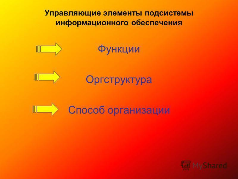 Управляющие элементы подсистемы информационного обеспечения Функции Оргструктура Способ организации