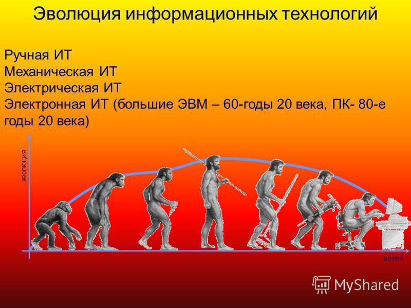 время эволюция Эволюция информационных технологий Ручная ИТ Механическая ИТ Электрическая ИТ Электронная ИТ (большие ЭВМ – 60-годы 20 века, ПК- 80-е годы 20 века)
