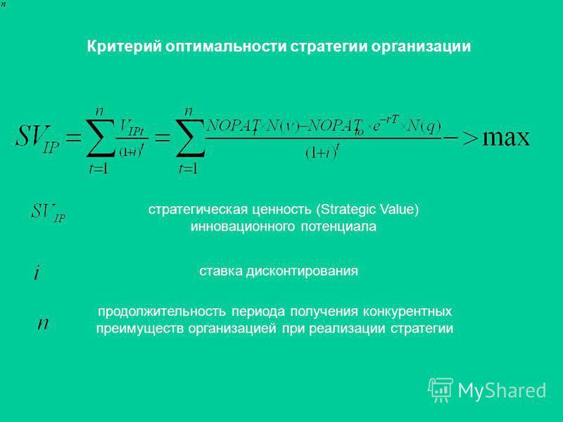 Критерий оптимальности стратегии организации стратегическая ценность (Strategic Value) инновационного потенциала ставка дисконтирования продолжительность периода получения конкурентных преимуществ организацией при реализации стратегии