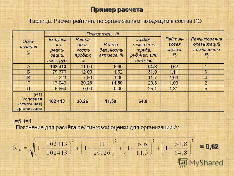 Пример расчета = 0,62