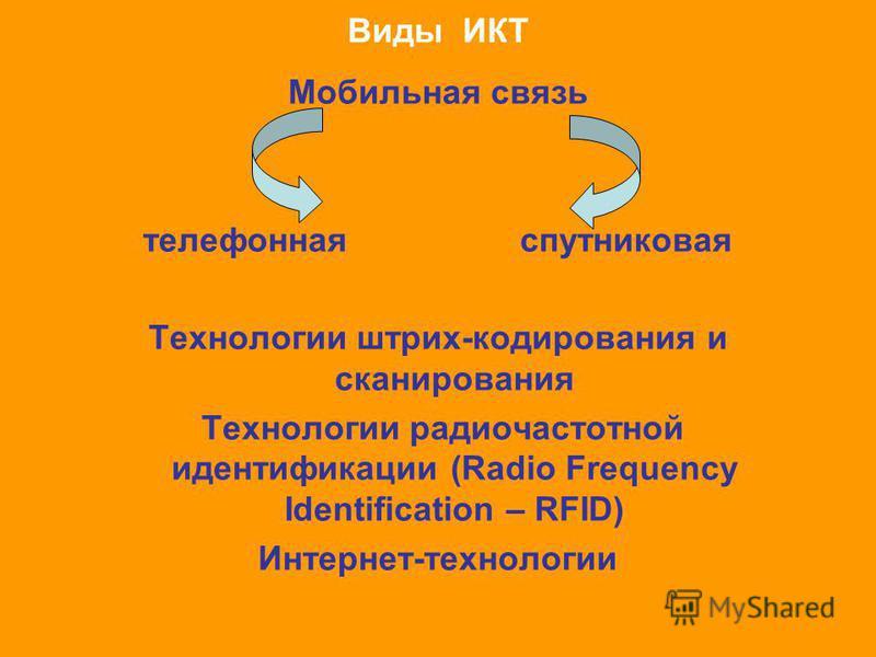 Виды ИКТ Мобильная связь телефонная спутниковая Технологии штрих-кодирования и сканирования Технологии радиочастотной идентификации (Radio Frequency Identification – RFID) Интернет-технологии