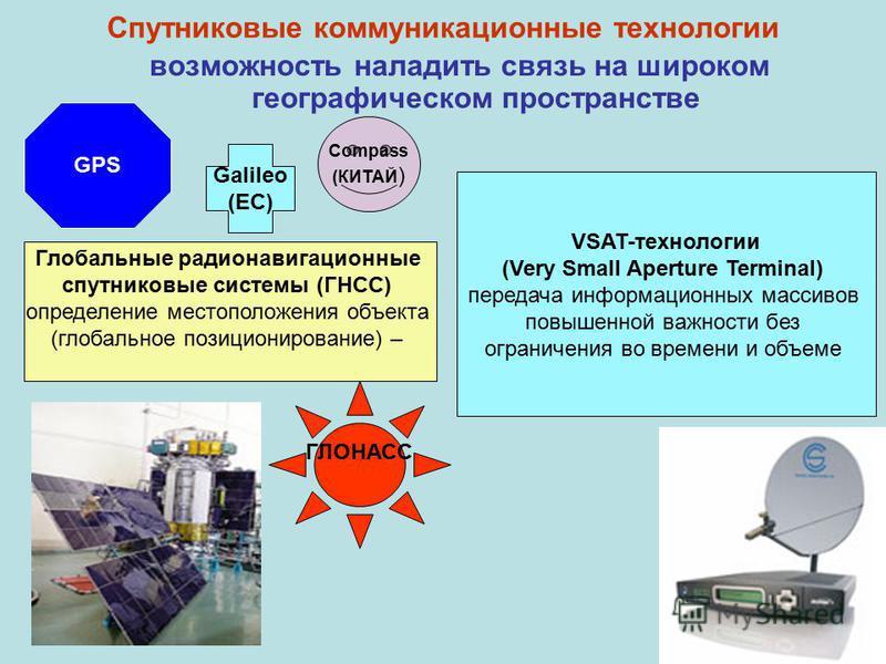 Спутниковые коммуникационные технологии возможность наладить связь на широком географическом пространстве Глобальные радионавигационные спутниковые системы (ГНСС) определение местоположения объекта (глобальное позиционирование) – VSAT-технологии (Ver