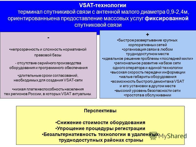 VSAT-технологии терминал спутниковой связи с антенной малого диаметра 0,9-2,4 м, ориентированные на предоставление массовых услуг фиксированной спутниковой связи - непрозрачность и сложность нормативной правовой базы отсутствие серийного производства