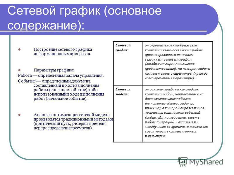Сетевой график (основное содержание): Построение сетевого графика информационных процессов. Параметры графика: Работа определенная задача управления. Событие определенный документ, составленный в ходе выполнения работы (конечное событие) либо использ