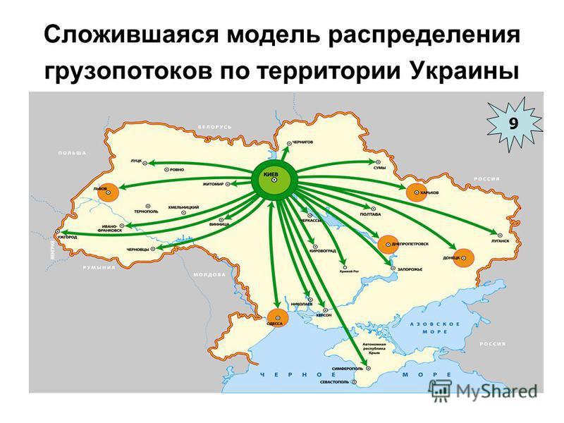 Сложившаяся модель распределения грузопотоков по территории Украины 9