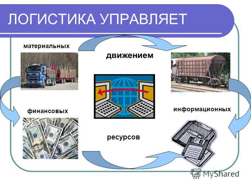 ЛОГИСТИКА УПРАВЛЯЕТ движением материальных информационных финансовых ресурсов