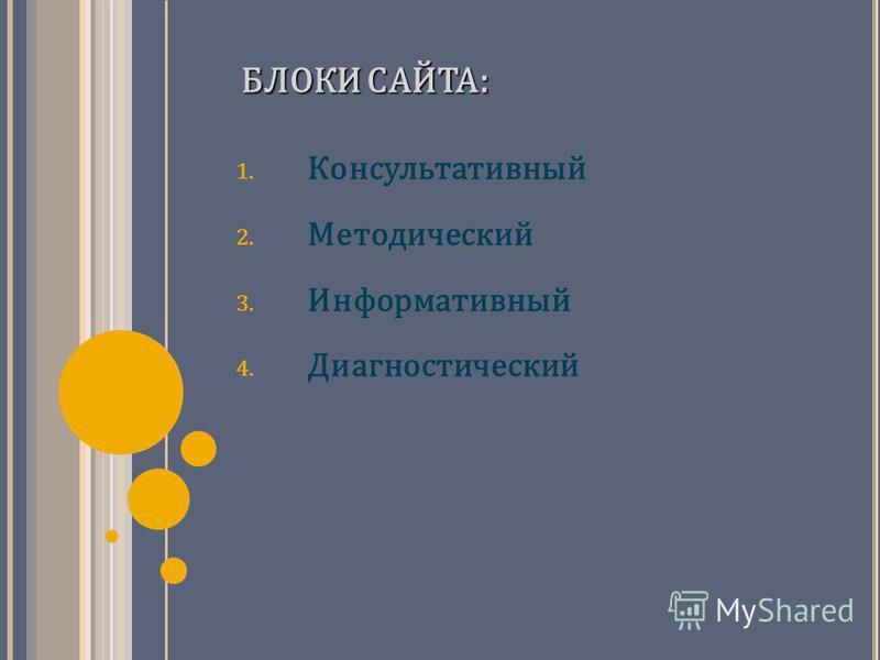 БЛОКИ САЙТА: 1. Консультативный 2. Методический 3. Информативный 4. Диагностический
