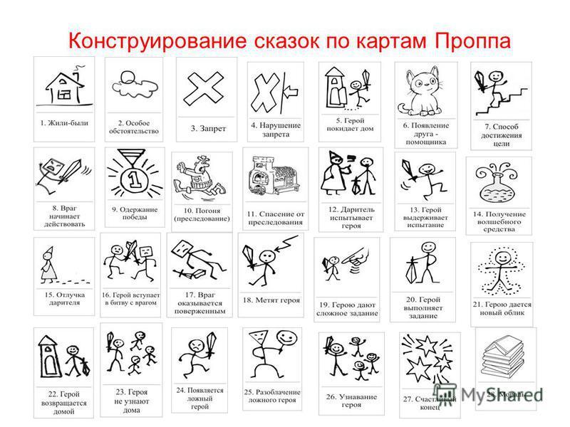 Схема сказки по проппу