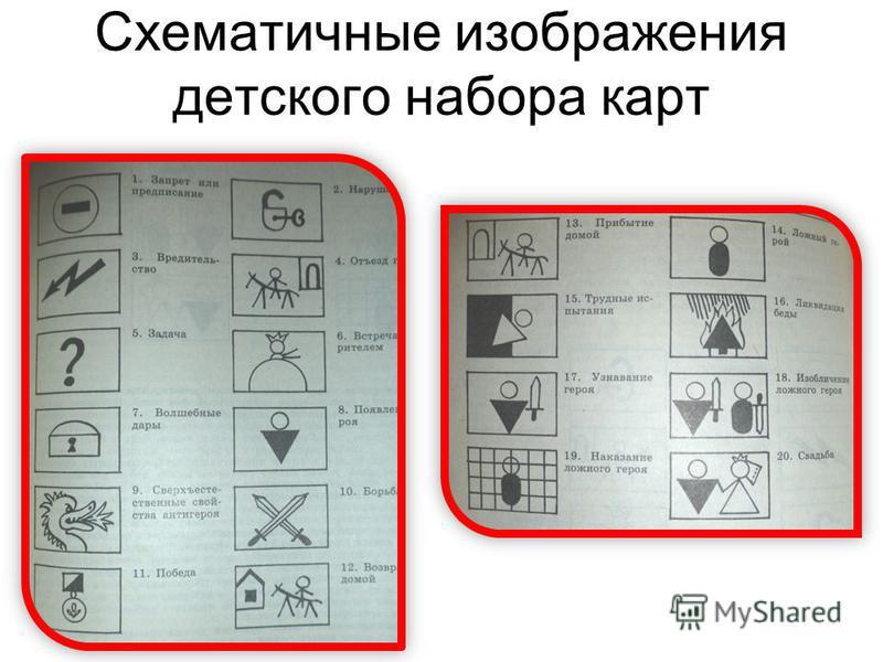 Схематичные изображения детского набора карт