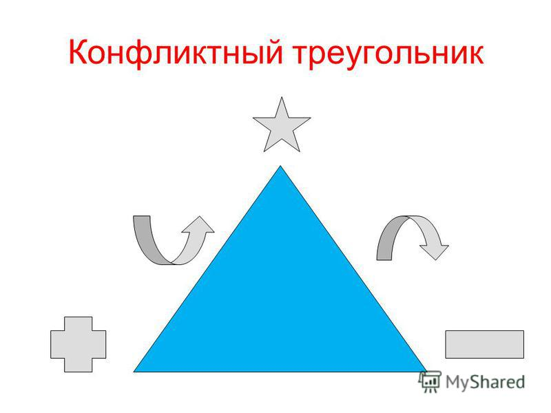 Конфликтный треугольник